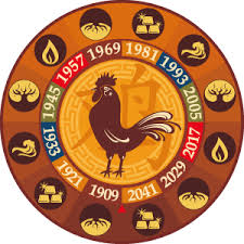 Chinese Rooster Astrology