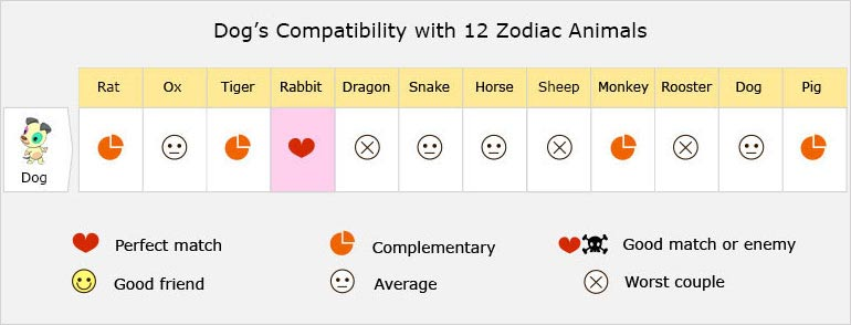 Best compatibility for number 7 image 5